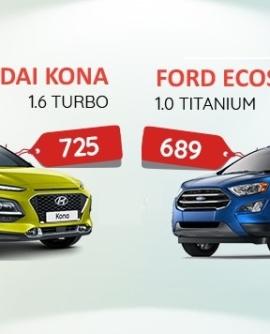 So sánh sản phẩm phân khúc mini SUV, Ford Ecosport 2020 đấu Hyundai Kona